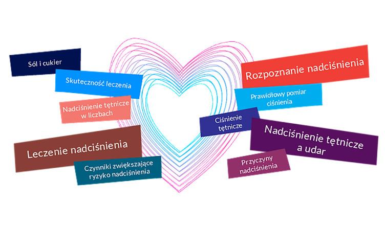 trzecia-mlodosc-twojego-serca-cholesterol